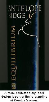 Antelope Ridge Equilibrium